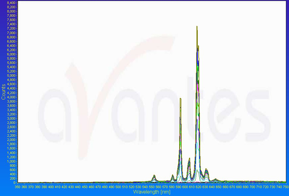 red flare emission spectrum