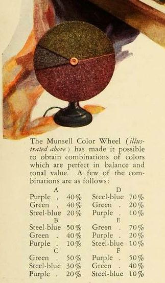 munsell color wheel in vintage advertisement