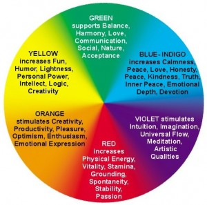 Color seems so obvious. What many of us don\u0027t realize is that psychologically perhaps even subliminally color influences decisions we make every day.