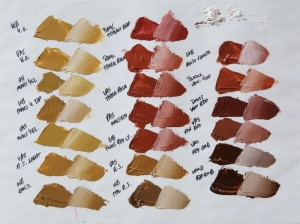 Paint and Munsell Skin Tones Colo r Theory