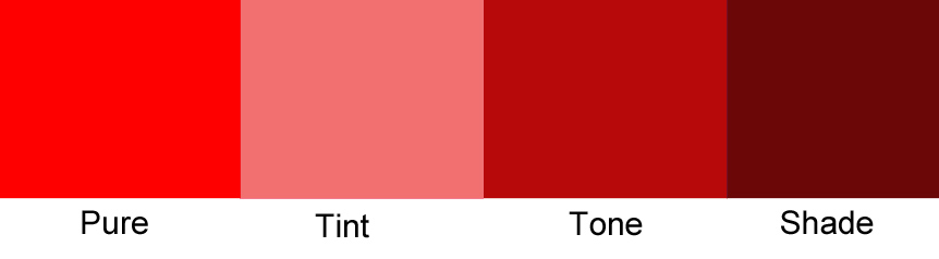Hue Tint Munsell Color Theory