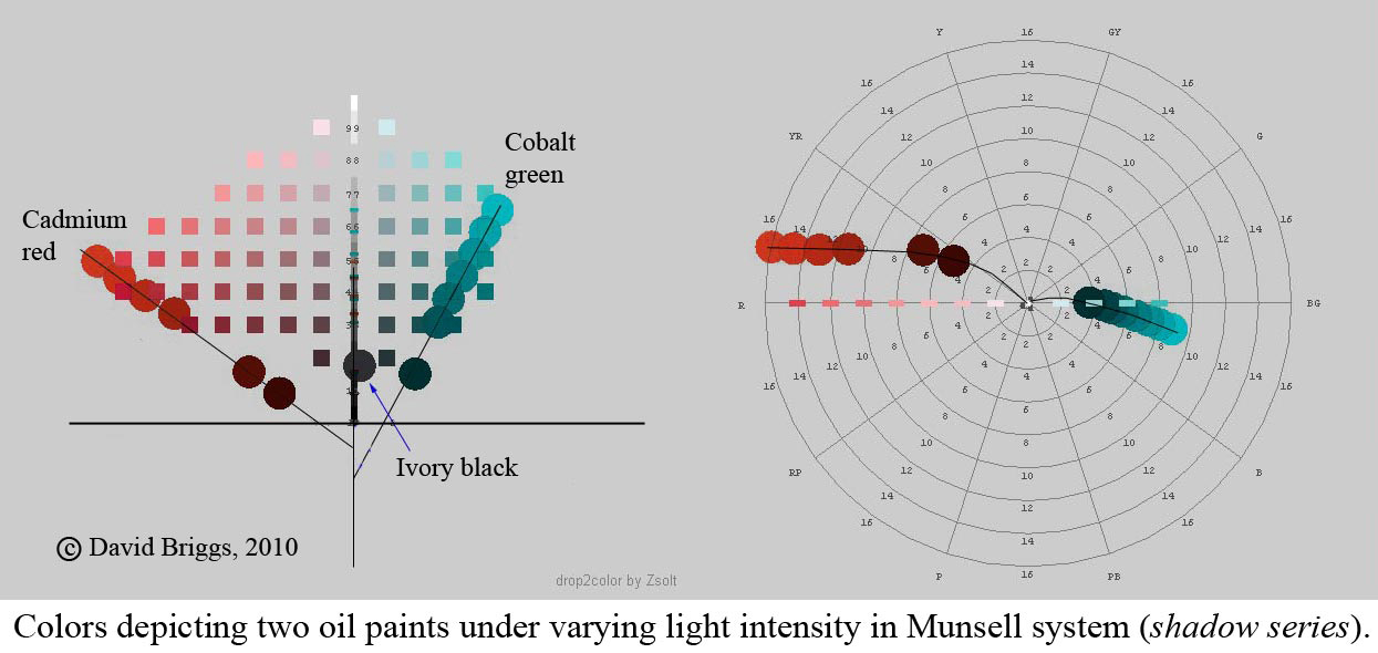Munsell-color-space-david-briggs