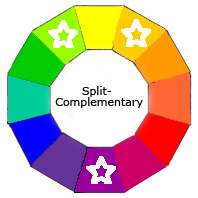 Selecting A Split Complementary Color Scheme On The Basic Wheel