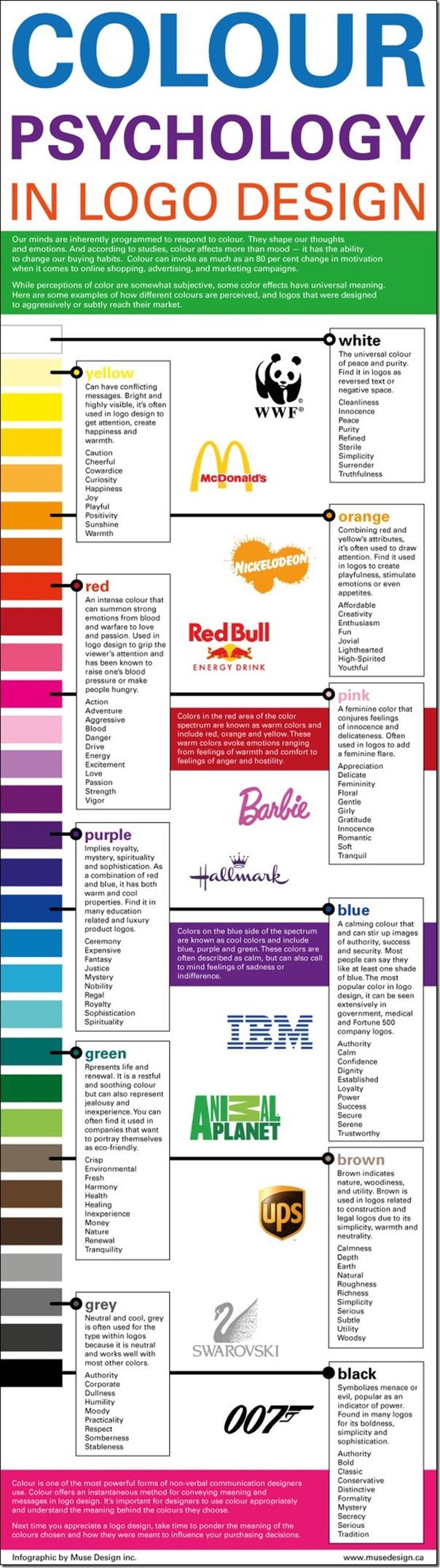 color-psychology-in-logo-design_ MuseDesign