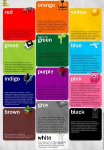 What Your Web Design Says About You (Color Infographic)