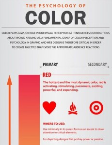 Excerpt from the Color Infographic: The Psychology of Color for Web Design
