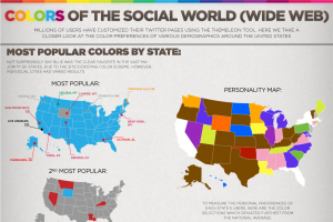 Excerpt from the color infographic - Colors of the Social World (Wide Web)