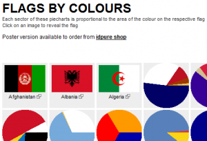 Flags By Colors, interactive website that's a ninformation graphic about color relating to country flags.