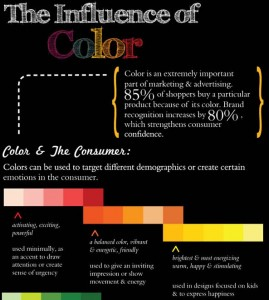 Excerpt from the color infographic - The Influence of Color