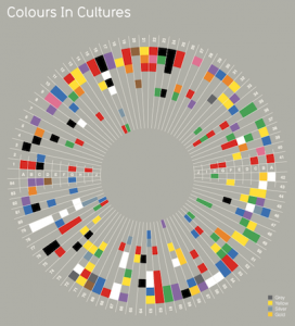 Colours in Cultures - Color Infograph