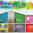 Excerpt from the color infographic - The Psychology of Color