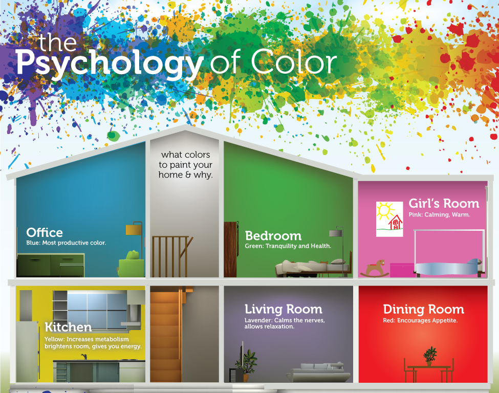 Color Infographics; Color Information Graphics | Munsell Color System; Color  Matching From Munsell Color Company