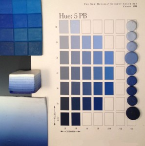 A Munsell Hue 5PB chart and polymer clay demonstrating various color flow exercises
