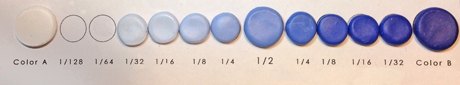 A color flow study scale showing circles of color from white to deep blue