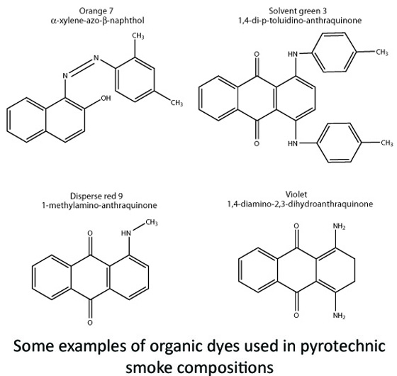 Example of organic dyes used in pyrotechnic smoke compositions