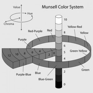 Diagram of the Munsell Color System, but shown in grayscale to illustrate what a color blind person with achromatopsia would see.
