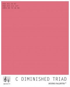 Neil Harbisson's Sound palette: C diminished triad.