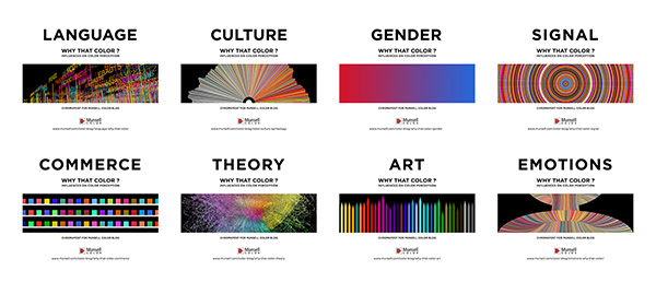 A grid showing 8 influences on color: Culture, Gender, Art, Theory, Commerce, Signals, Culture, Emotions