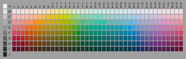 a chart from the world color survey showing a color test - Munsell Color Book