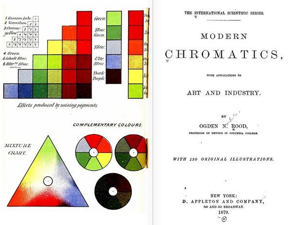 Modern Chromatics Ogden N Rood