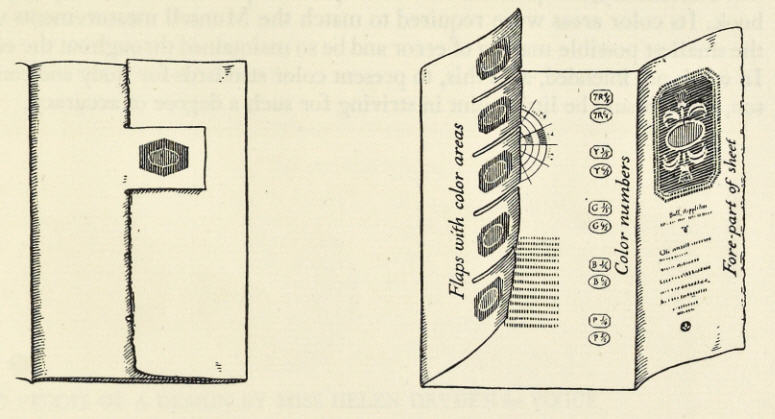 Illustrations from A Grammar of Color, showing suggestions on how to use the Color Sheets section of the book, with separate flaps.