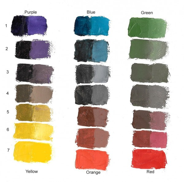 Chromatic color scales swatches in rows on paper