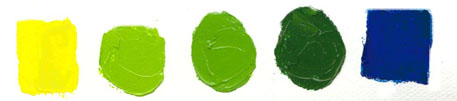 Color swatches showing mixing yellow with a green bias and blue with a green color bias