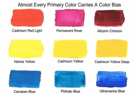 a color chart showing swatches of primary colors with various color bias - Matching Colors With Red