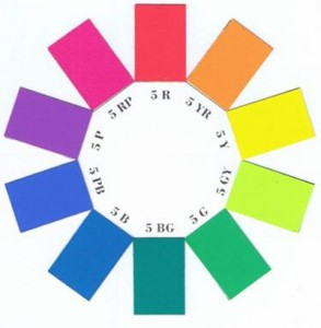 The Munsell Color wheel hue showing 10 colors around a circle