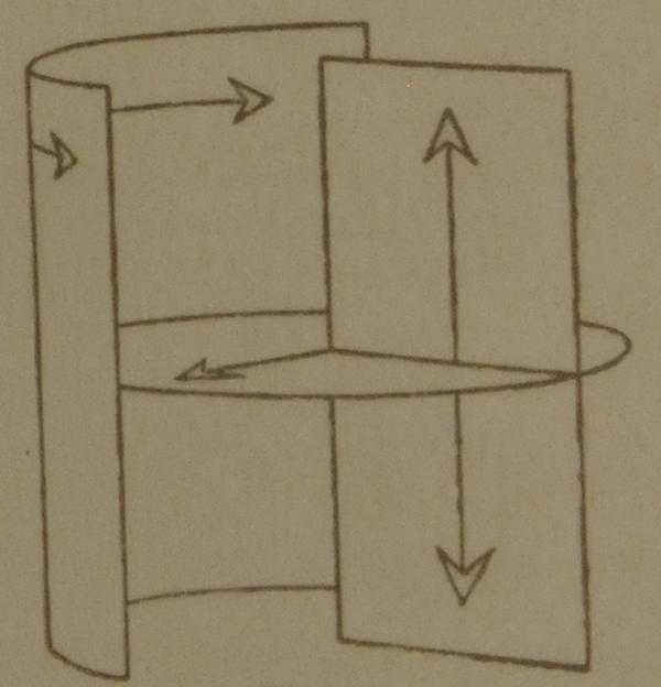 A simple diagram showing the 3 dimensions of color for the Munsell system
