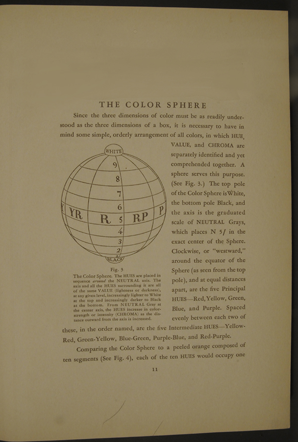 Munsell Book of Color 1929: The Color Sphere Page 11