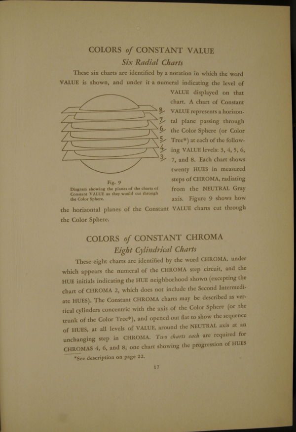 Munsell Book of Color 1929: The Charts Page 17