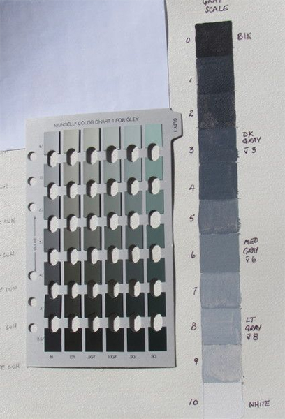 The Munsell grey scale color chart and a palette of mixed grey paints