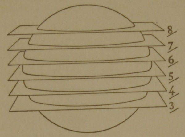Fig. 9 Diagram showing the planes of the charts of Constant VALUE as they would cut through the Munsell Color Sphere.
