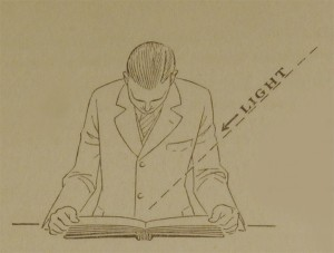 A drawing showing a person looking at the Munsell Book of Color and the angle the light should be hitting the color charts