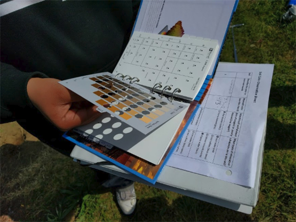 Agricultural students in the field using the Munsell soil color chart to analyze samples