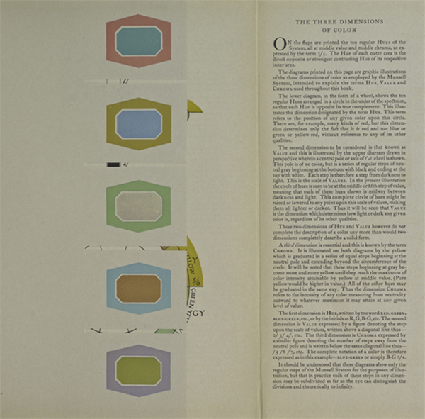 An exceprt from A Grammar of Color showing the three dimensions of color