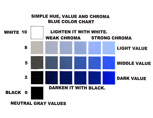 A chart showing the simple hue of the color blue