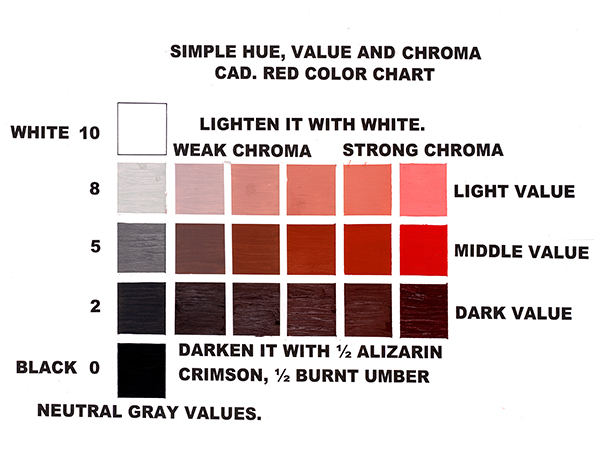 A chart showing the simple hue of the color red
