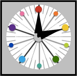 In Our Previous Blog Entry On Visual Analytics With Complementary And Analogous Color Harmony We Discussed How To Build The Munsell Wheel