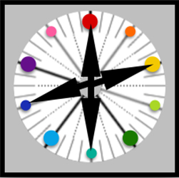A charts showing colors in a circle with split complementary color harmony