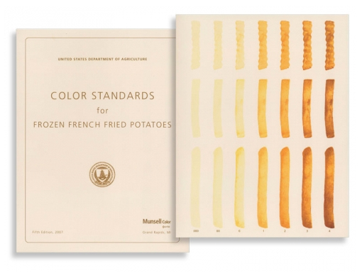 Munsell french fry color standard chart