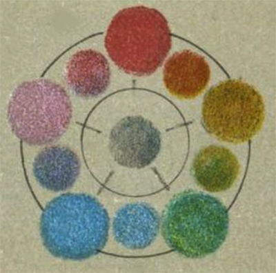 Primary And Intermediate Colors In A Circle