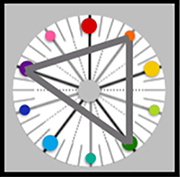 Visual Analytics With The Munsell Color Wheel And Triad Harmony